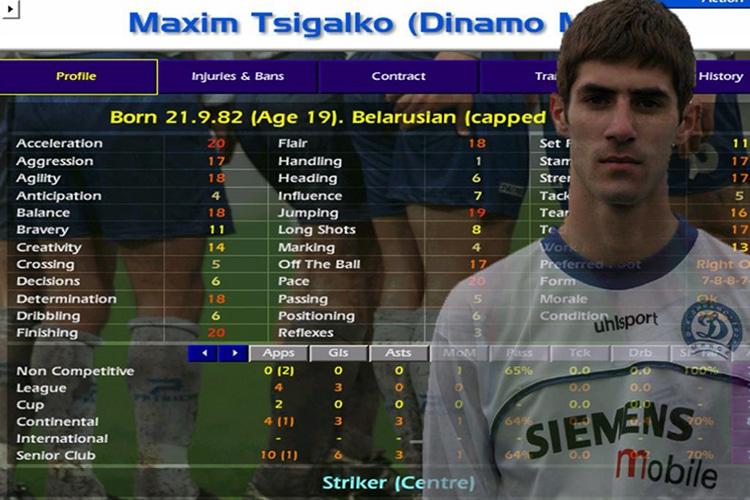 Maxim Tsigalko: il più grande talento della storia che nessuno ha mai visto